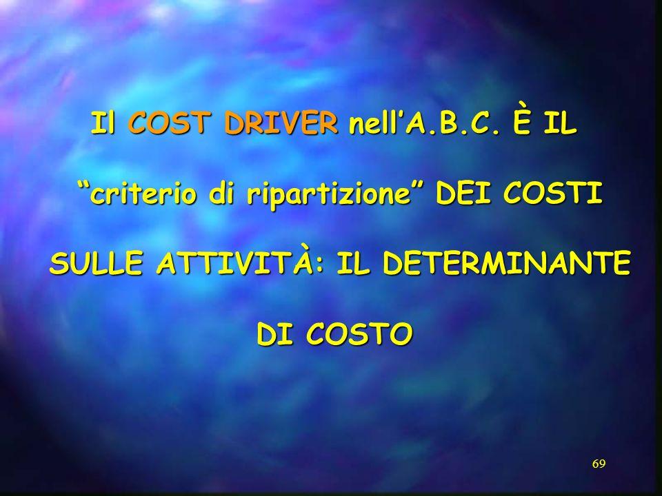 69 Il COST DRIVER nellA.B.C. È IL criterio di ripartizione DEI COSTI criterio di ripartizione DEI COSTI SULLE ATTIVITÀ: IL DETERMINANTE SULLE ATTIVITÀ