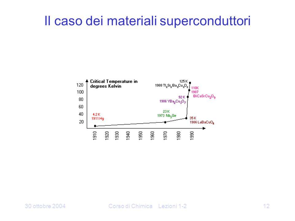 30 ottobre 2004Corso di Chimica Lezioni 1-211 Il caso dei materiali superconduttori