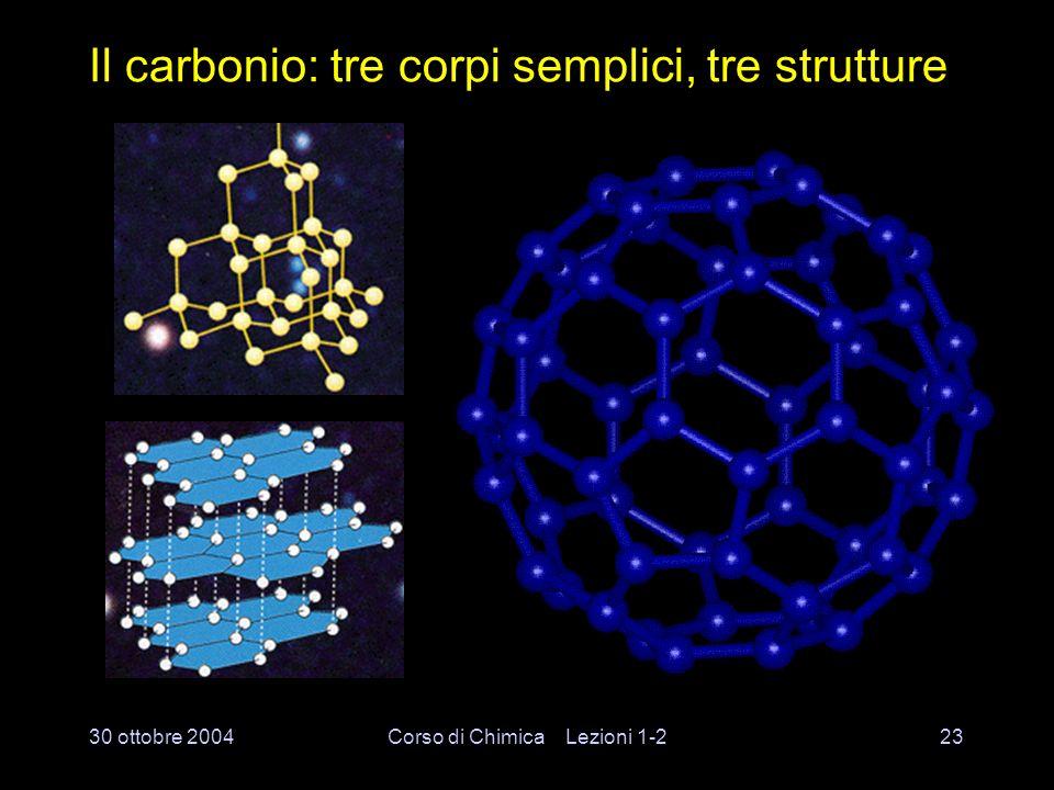 30 ottobre 2004Corso di Chimica Lezioni 1-222 L elemento carbonio: tre diversi corpi semplici La struttura della molecola del fullerene, C 60 Il fullerene C 60 è presente nel nerofumo