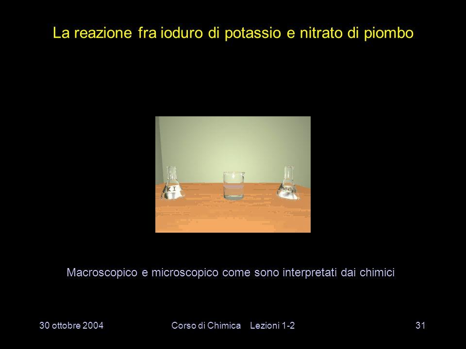 30 ottobre 2004Corso di Chimica Lezioni 1-230 La reazione fra ioduro di potassio e nitrato di piombo La nostra interpretazione: 2 KI + Pb(NO 3 ) 2 2 KNO 3 + PbI 2 Oppure, tenendo conto che la reazione avviene fra ioni: 2 K + +2 I - + Pb 2+ +2 NO 3 - 2 KNO 3 + PbI 2 Oppure ancora, semplificando e precisando la scrittura: 2 I - (aq)+ Pb 2+ (aq) PbI 2 (s)