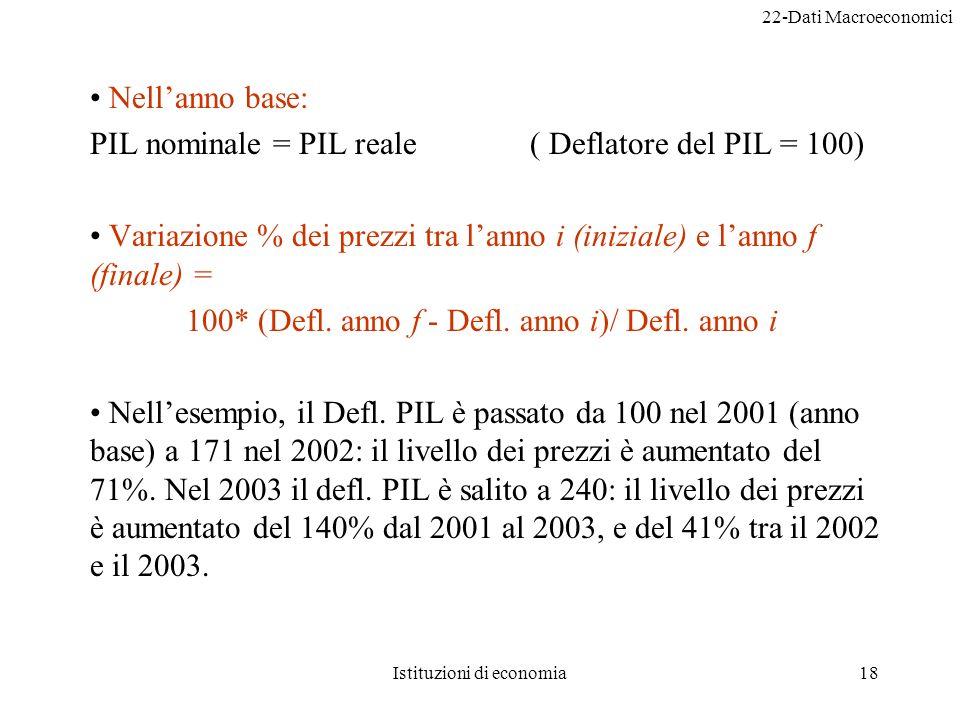 22-Dati Macroeconomici Istituzioni di economia18 Nellanno base: PIL nominale = PIL reale ( Deflatore del PIL = 100) Variazione % dei prezzi tra lanno i (iniziale) e lanno f (finale) = 100* (Defl.