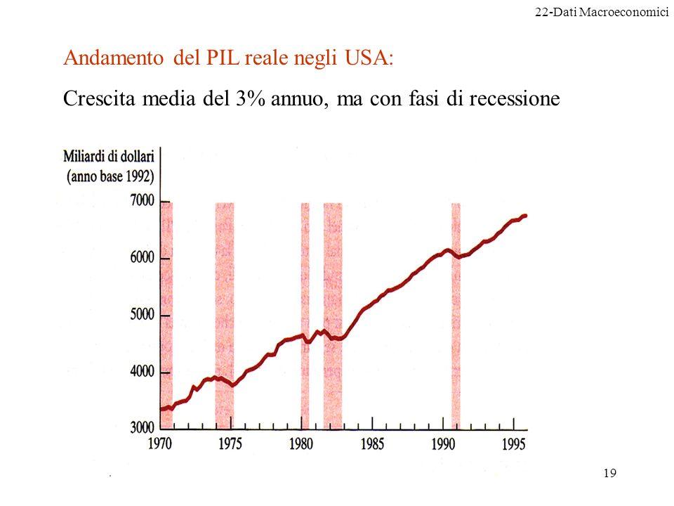 22-Dati Macroeconomici Istituzioni di economia19 Andamento del PIL reale negli USA: Crescita media del 3% annuo, ma con fasi di recessione
