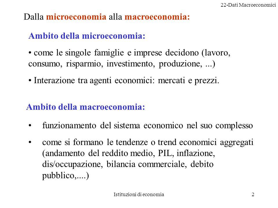 22-Dati Macroeconomici Istituzioni di economia2 funzionamento del sistema economico nel suo complesso come si formano le tendenze o trend economici aggregati (andamento del reddito medio, PIL, inflazione, dis/occupazione, bilancia commerciale, debito pubblico,....) Dalla microeconomia alla macroeconomia: Ambito della macroeconomia: Ambito della microeconomia: come le singole famiglie e imprese decidono (lavoro, consumo, risparmio, investimento, produzione,...) Interazione tra agenti economici: mercati e prezzi.