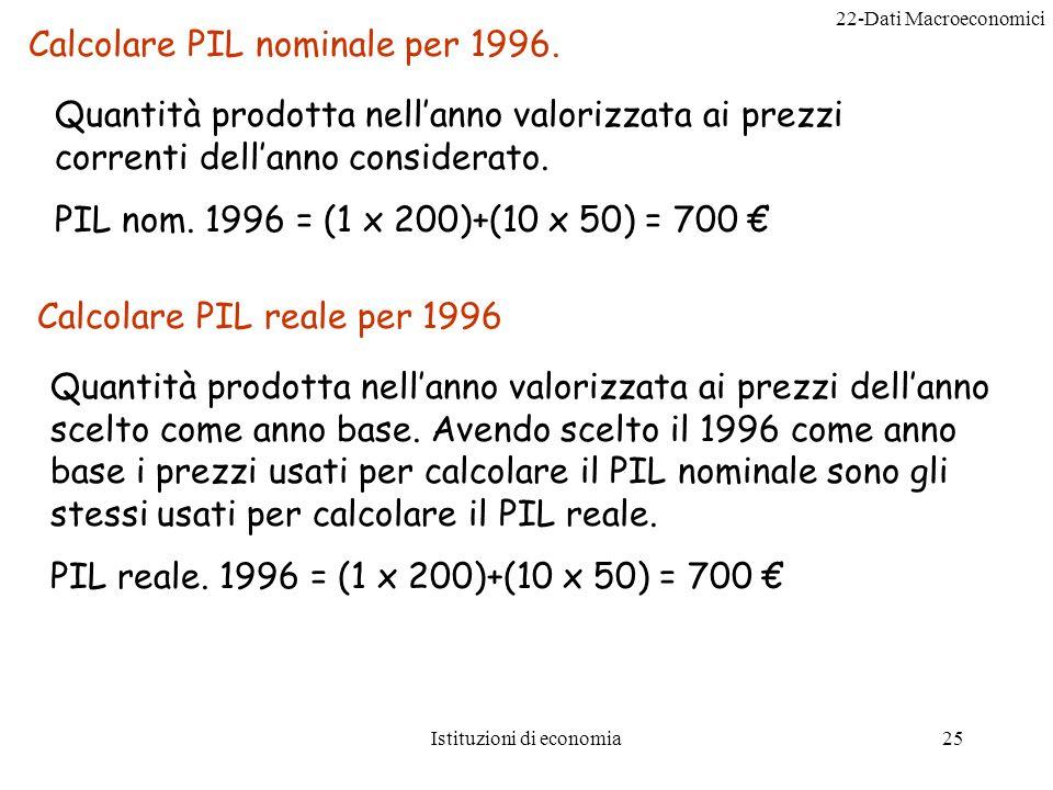 22-Dati Macroeconomici Istituzioni di economia25 Calcolare PIL nominale per 1996.