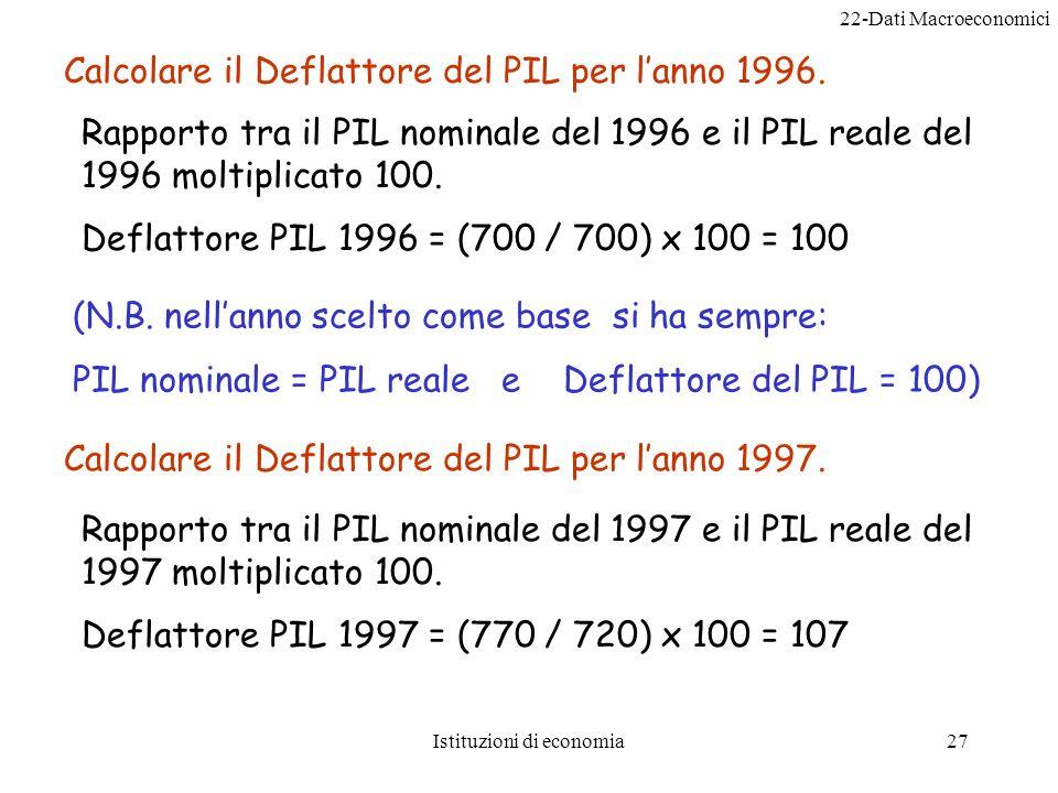 22-Dati Macroeconomici Istituzioni di economia27 Calcolare il Deflattore del PIL per lanno 1996.
