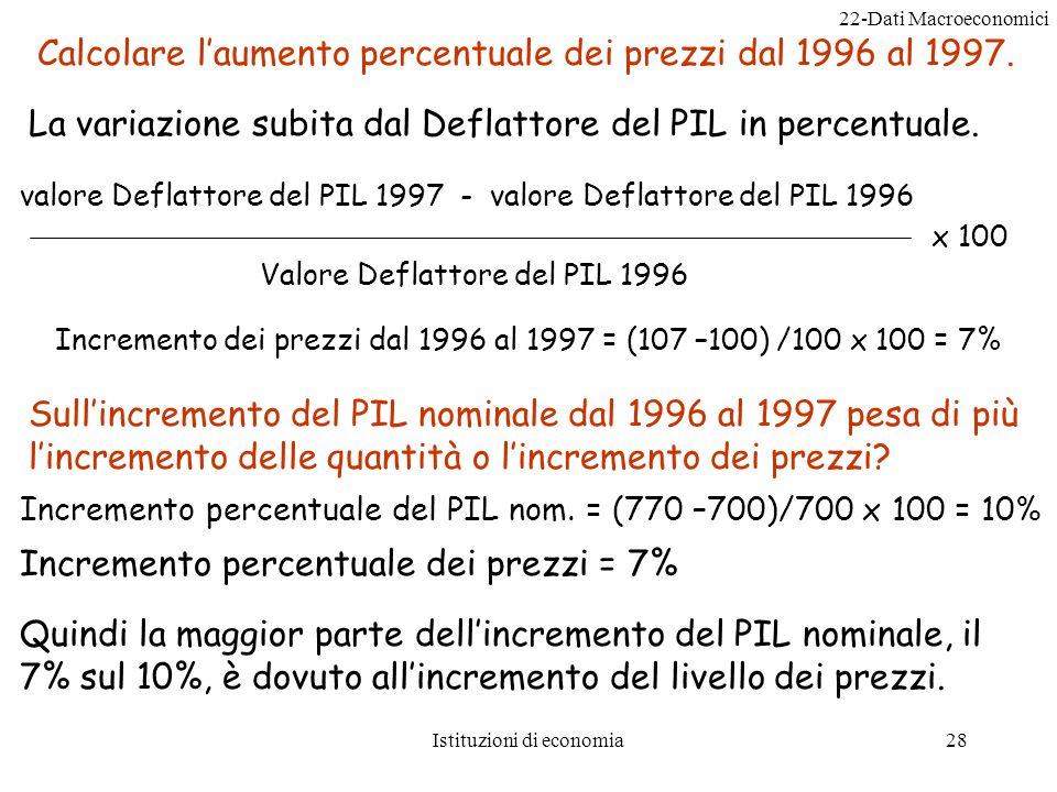 22-Dati Macroeconomici Istituzioni di economia28 Calcolare laumento percentuale dei prezzi dal 1996 al 1997.