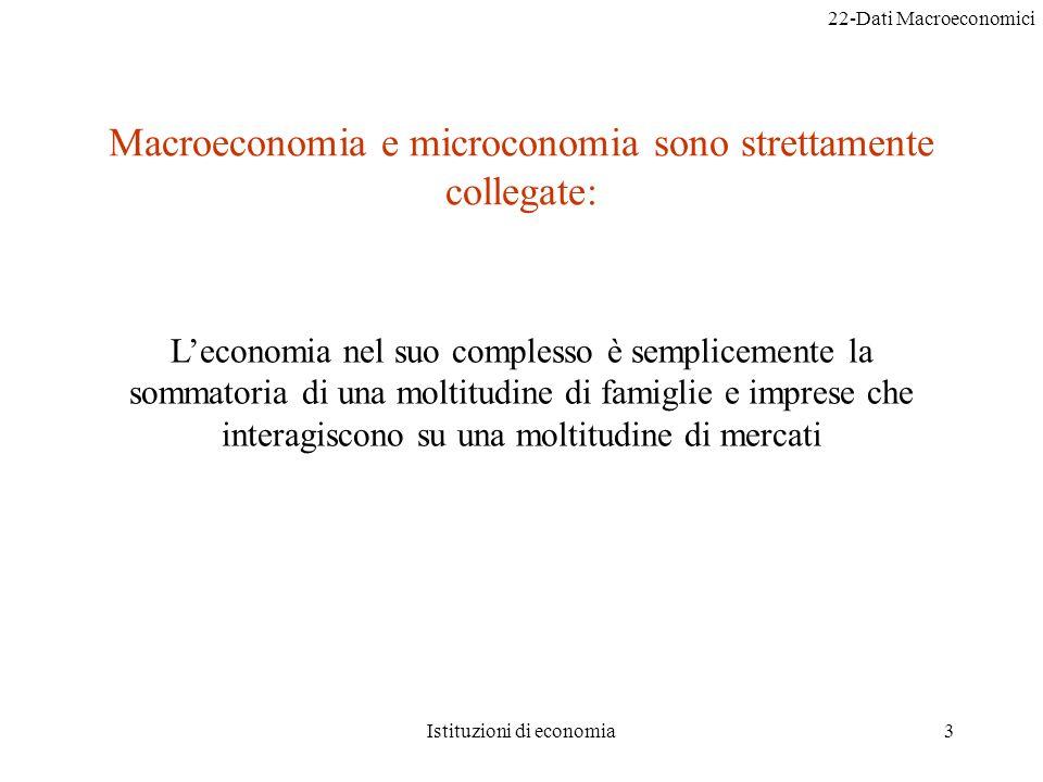 22-Dati Macroeconomici Istituzioni di economia14 Le componenti del PIL in Italia (2000, valori nominali, miliardi di euro) Totale% PIL (Y)1165,68100,00 Consumi delle famiglie (C)757,7665,01 Investimenti (I)215,1818,46 Consumi collettivi (G)192,3616,50 Esportazioni nette (NX)0,380,03