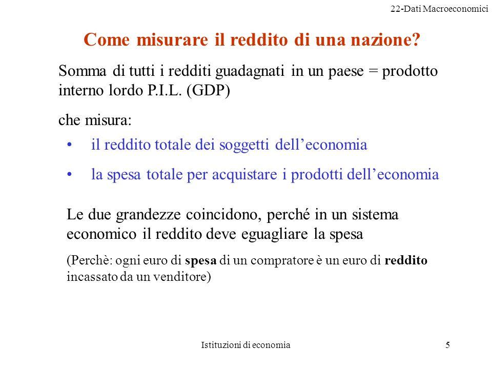 22-Dati Macroeconomici Istituzioni di economia5 Come misurare il reddito di una nazione.