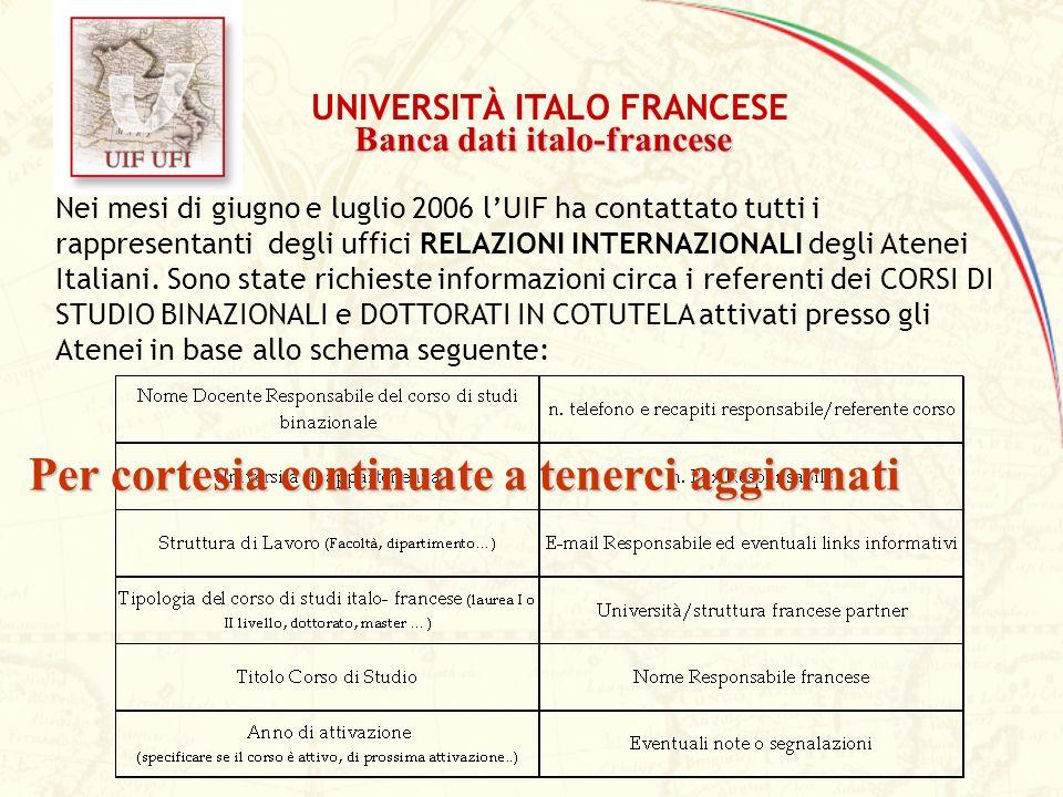Nei mesi di giugno e luglio 2006 lUIF ha contattato tutti i rappresentanti degli uffici RELAZIONI INTERNAZIONALI degli Atenei Italiani. Sono state ric
