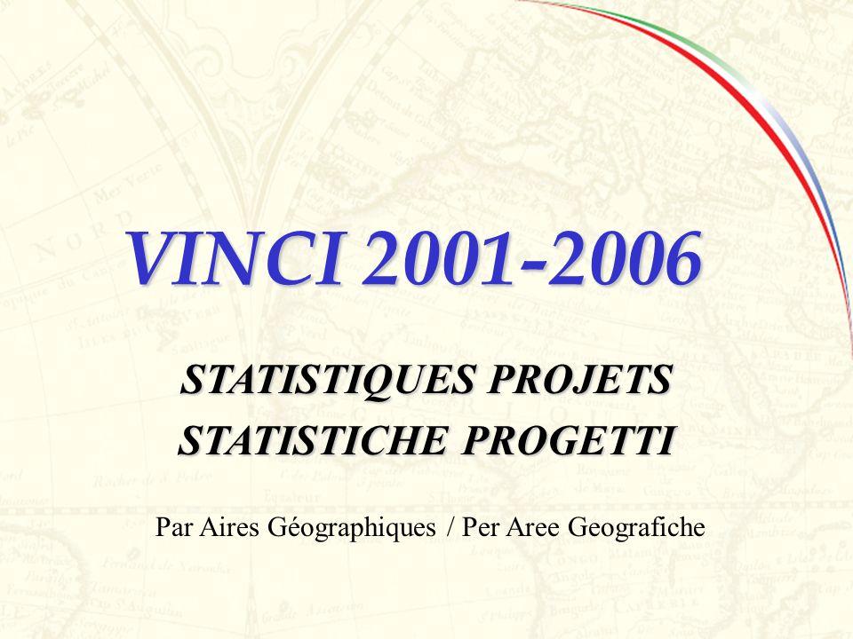VINCI 2006 - CHAP I / CAP I N° Projets Eligibles par aire discplinaire / N° Progetti Eliggibili per area disciplinare VINCI 2001-2006 STATISTIQUES PRO