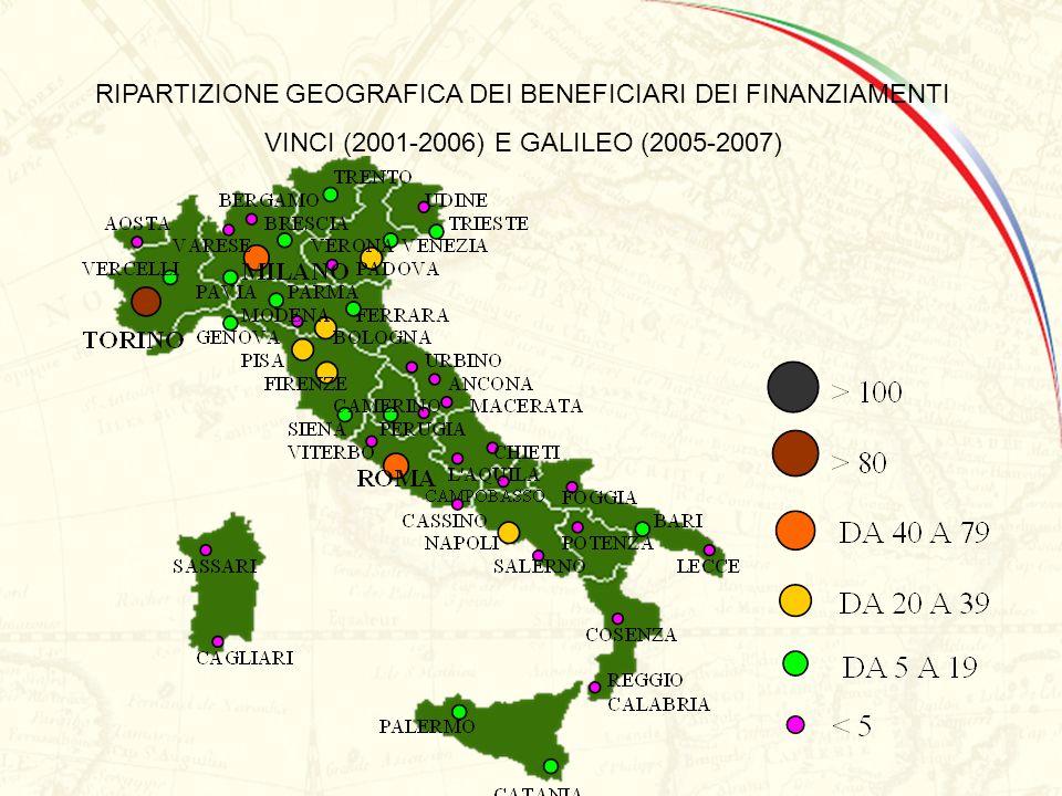VINCI 2006 - CHAP I / CAP I N° Projets Eligibles par aire discplinaire / N° Progetti Eliggibili per area disciplinare RIPARTIZIONE GEOGRAFICA DEI BENE