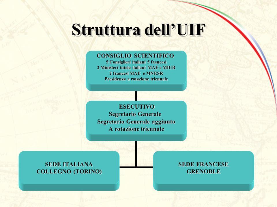 Programma Galileo 2004-2007 Numero progetti finanziati università francesi SEDI UNIVERSITARIE FRANCESI N.