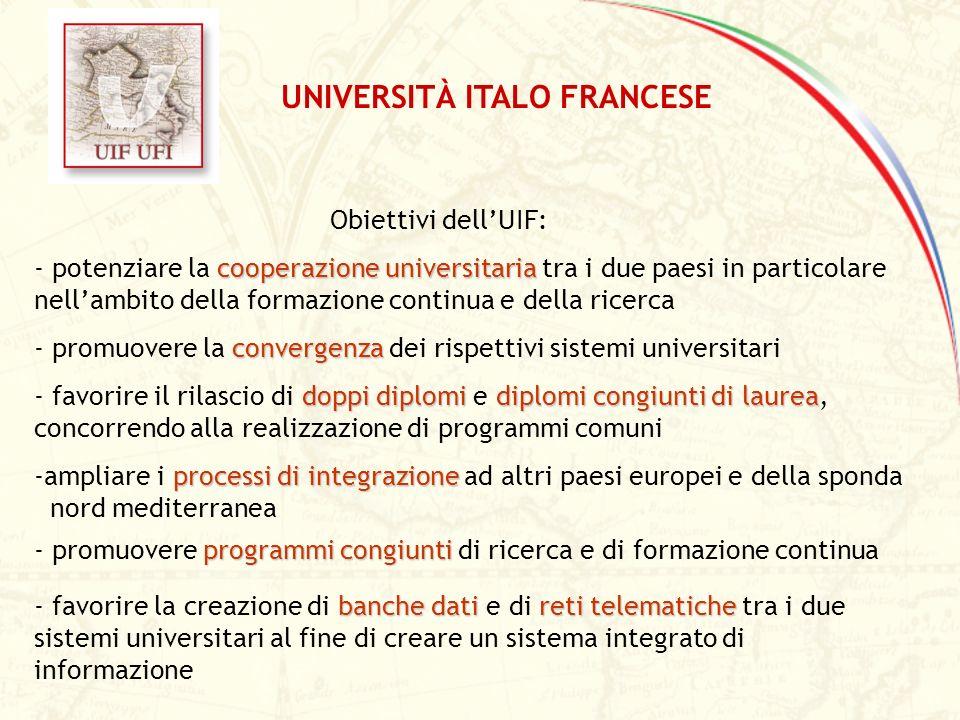 Obiettivi dellUIF: cooperazione universitaria - potenziare la cooperazione universitaria tra i due paesi in particolare nellambito della formazione co