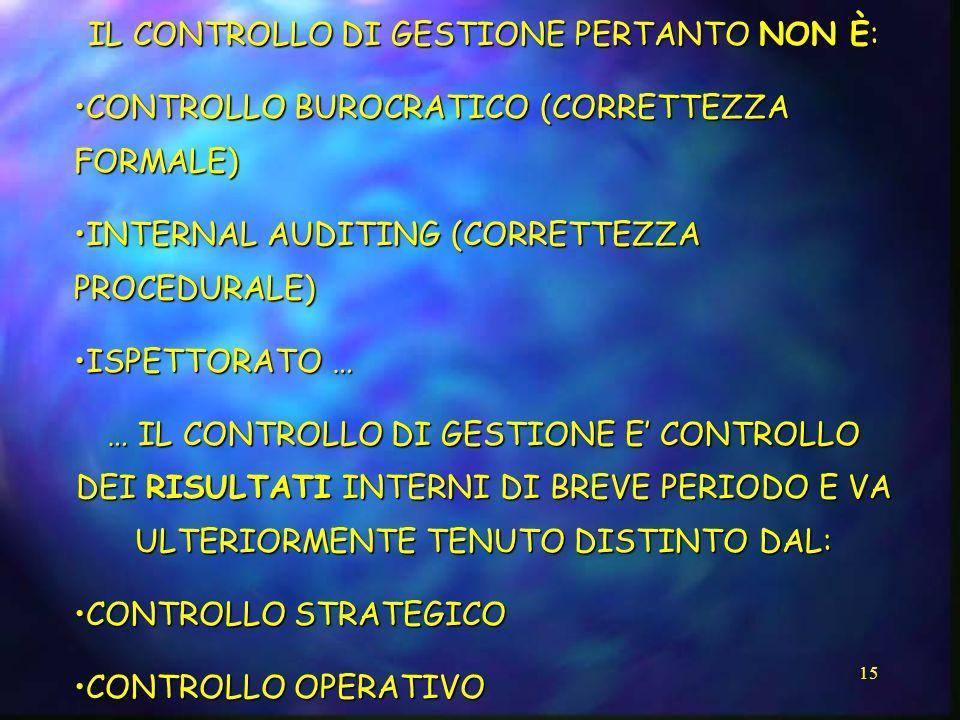 15 IL CONTROLLO DI GESTIONE PERTANTO NON È: CONTROLLO BUROCRATICO (CORRETTEZZA FORMALE)CONTROLLO BUROCRATICO (CORRETTEZZA FORMALE) INTERNAL AUDITING (