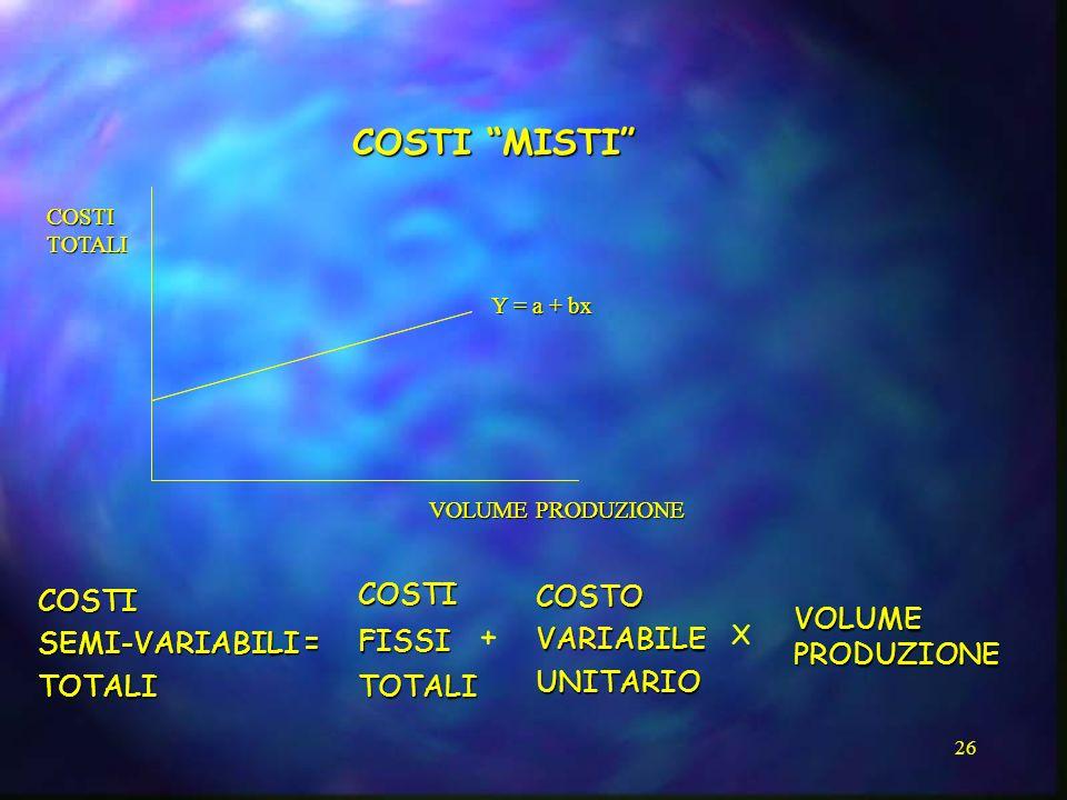 26 COSTI TOTALI VOLUME PRODUZIONE Y = a + bx COSTI SEMI-VARIABILI = TOTALI COSTI MISTI COSTI TOTALI VOLUME PRODUZIONE Y = a + bx COSTI SEMI-VARIABILI