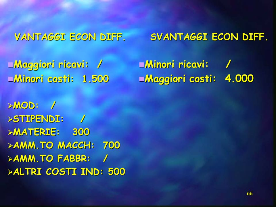 66 VANTAGGI ECON DIFF. Maggiori ricavi: / Maggiori ricavi: / Minori costi : 1.500 Minori costi : 1.500 MOD: / MOD: / STIPENDI: / STIPENDI: / MATERIE: