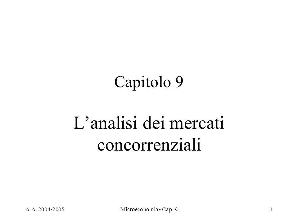 A.A. 2004-2005Microeconomia - Cap. 91 Capitolo 9 Lanalisi dei mercati concorrenziali