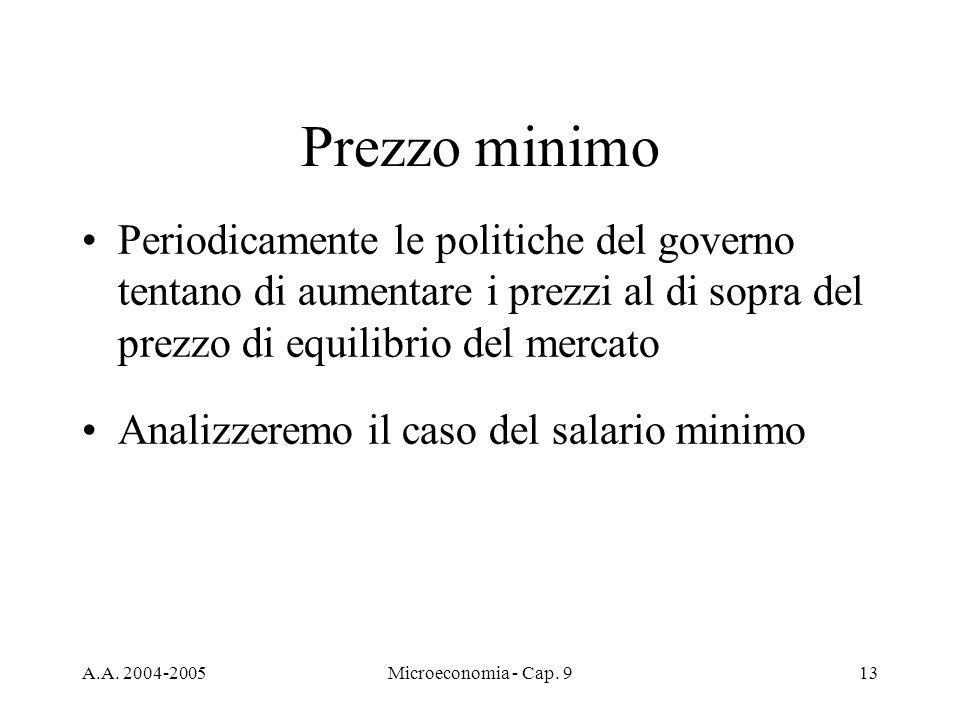 A.A. 2004-2005Microeconomia - Cap. 913 Prezzo minimo Periodicamente le politiche del governo tentano di aumentare i prezzi al di sopra del prezzo di e