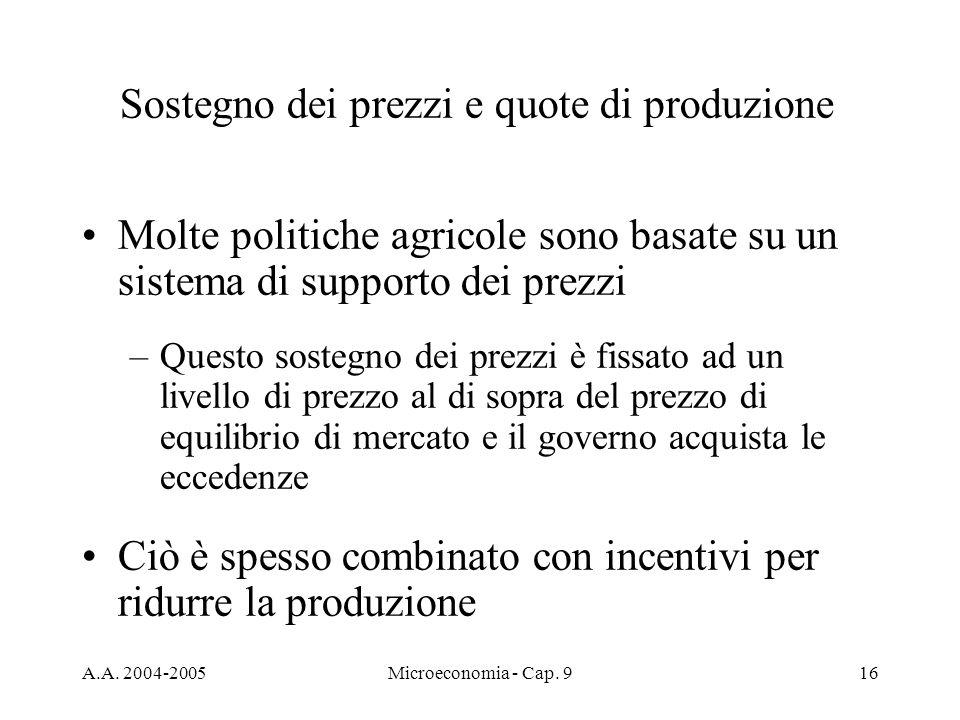 A.A. 2004-2005Microeconomia - Cap. 916 Sostegno dei prezzi e quote di produzione Molte politiche agricole sono basate su un sistema di supporto dei pr