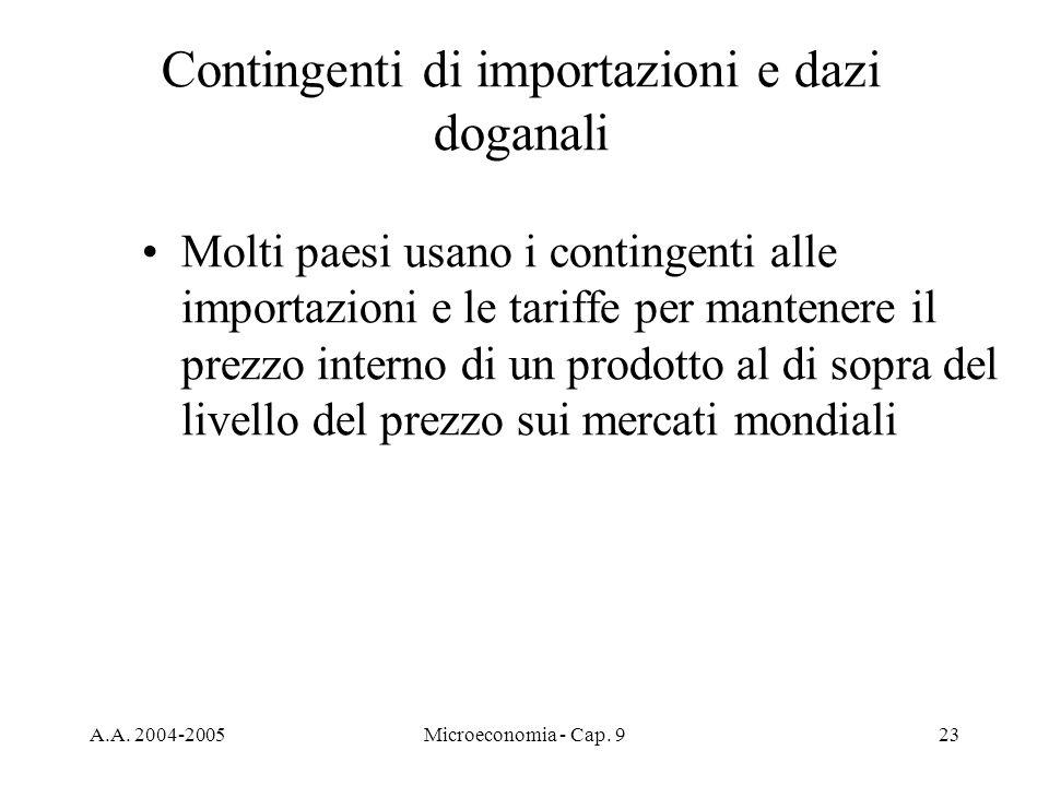 A.A. 2004-2005Microeconomia - Cap. 923 Contingenti di importazioni e dazi doganali Molti paesi usano i contingenti alle importazioni e le tariffe per