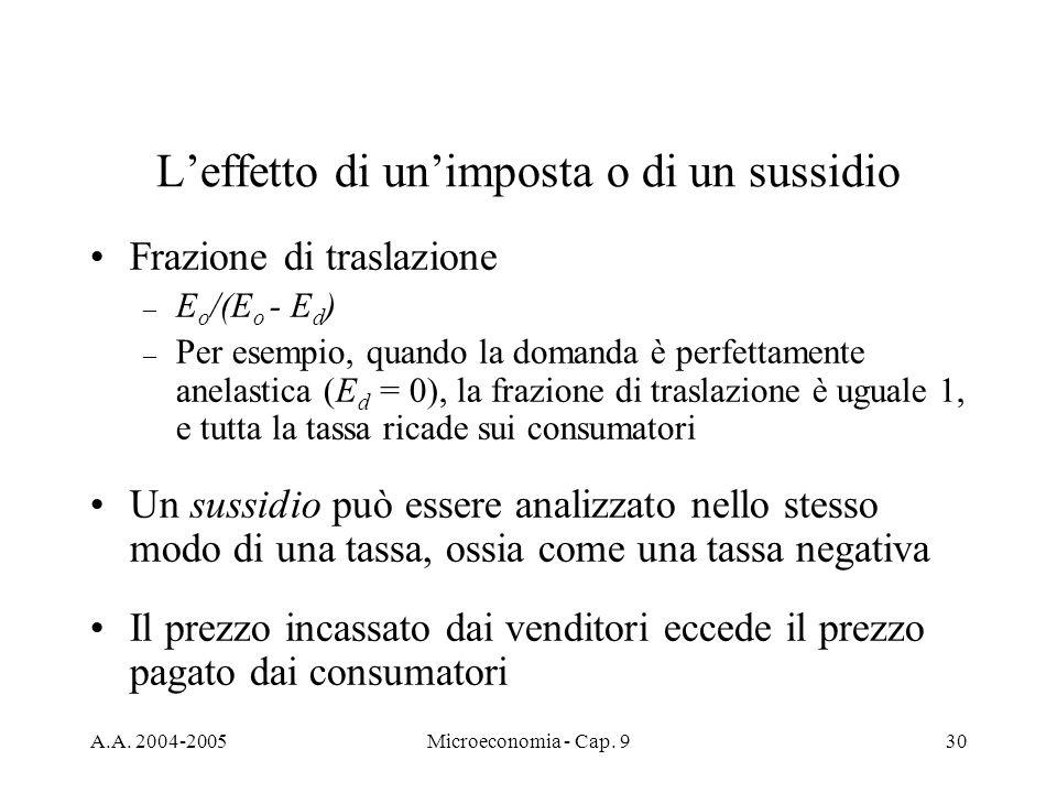 A.A. 2004-2005Microeconomia - Cap. 930 Frazione di traslazione – E o /(E o - E d ) – Per esempio, quando la domanda è perfettamente anelastica (E d =
