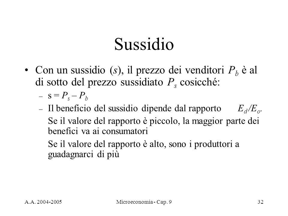 A.A. 2004-2005Microeconomia - Cap. 932 Sussidio Con un sussidio (s), il prezzo dei venditori P b è al di sotto del prezzo sussidiato P s cosicché: – s