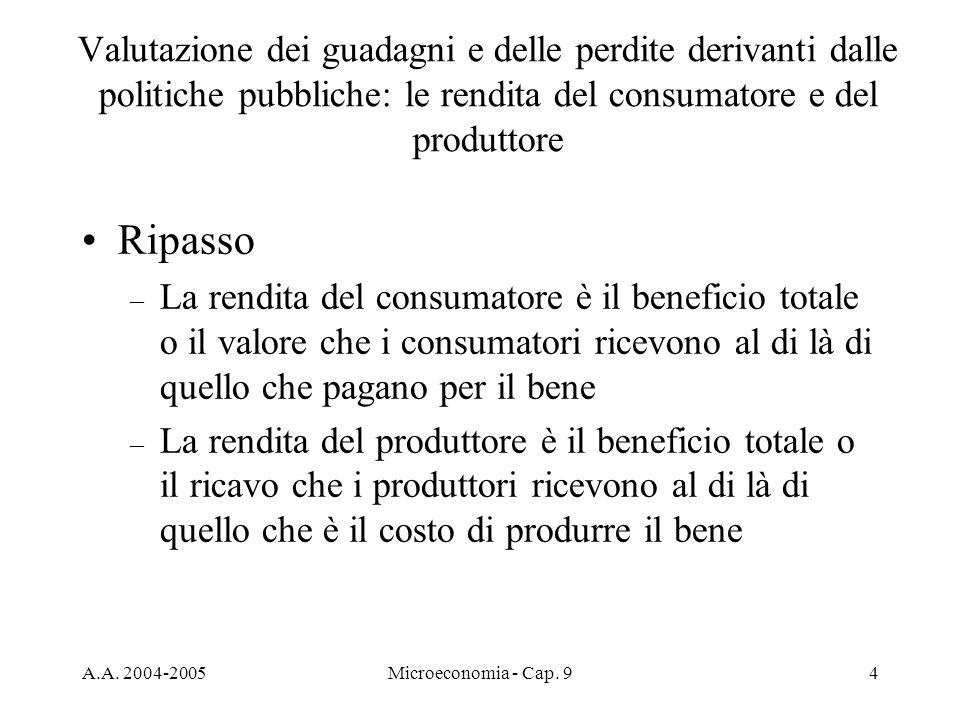 A.A. 2004-2005Microeconomia - Cap. 94 Valutazione dei guadagni e delle perdite derivanti dalle politiche pubbliche: le rendita del consumatore e del p