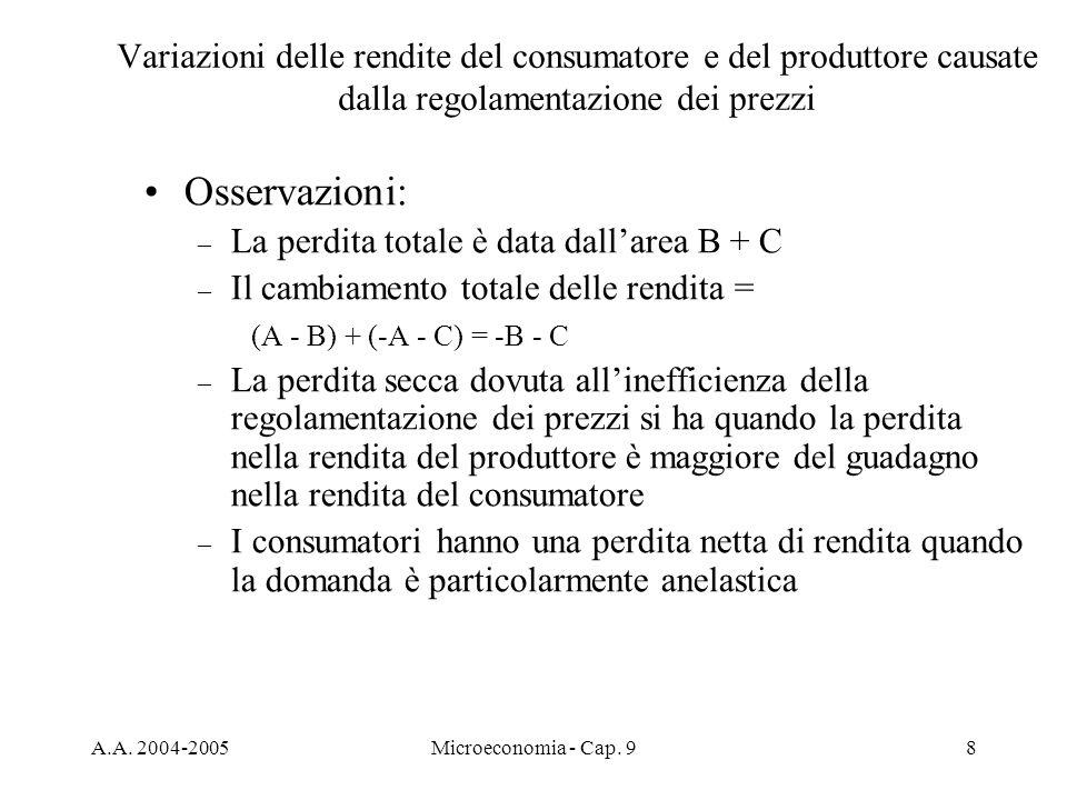 A.A. 2004-2005Microeconomia - Cap. 98 Osservazioni: – La perdita totale è data dallarea B + C – Il cambiamento totale delle rendita = (A - B) + (-A -