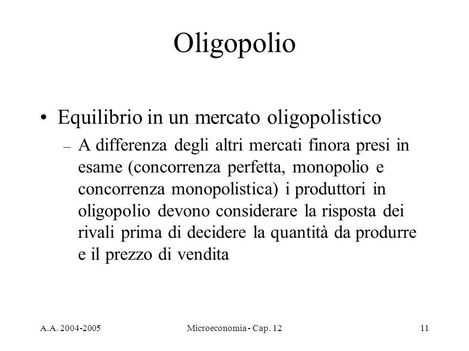 A.A. 2004-2005Microeconomia - Cap. 1211 Oligopolio Equilibrio in un mercato oligopolistico – A differenza degli altri mercati finora presi in esame (c