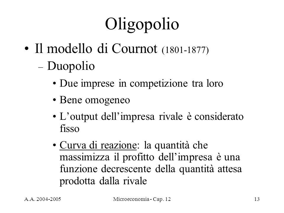 A.A. 2004-2005Microeconomia - Cap. 1213 Oligopolio Il modello di Cournot (1801-1877) – Duopolio Due imprese in competizione tra loro Bene omogeneo Lou
