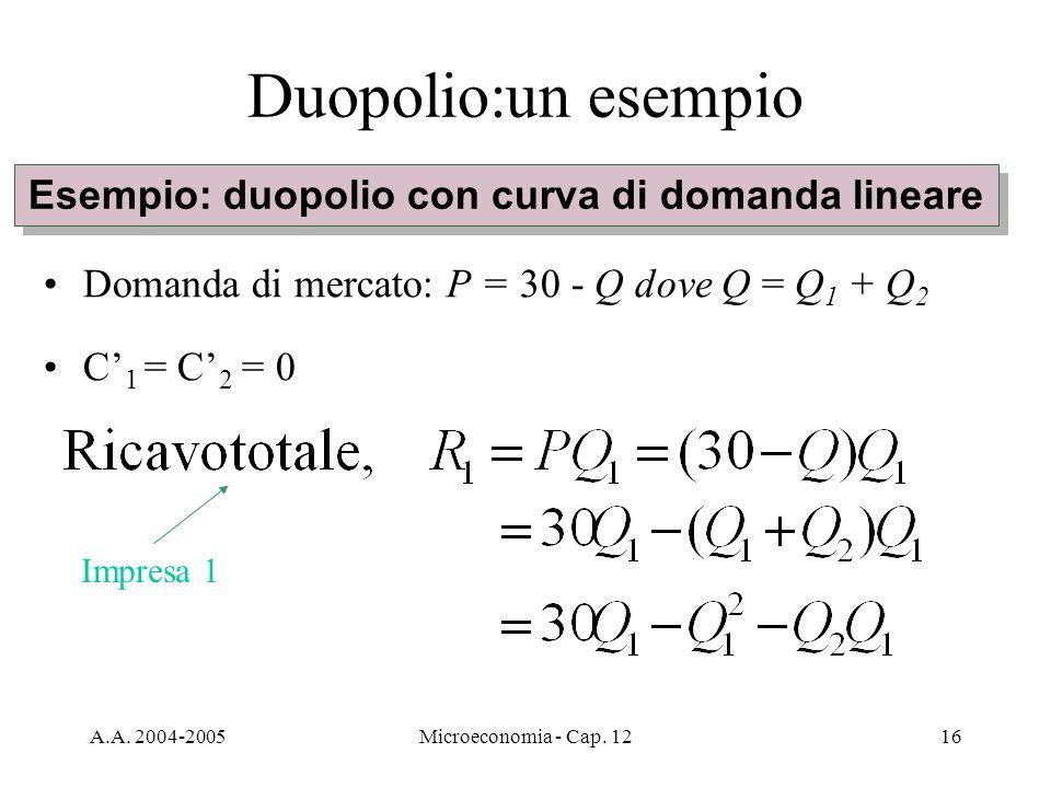 A.A. 2004-2005Microeconomia - Cap. 1216 Duopolio:un esempio Domanda di mercato: P = 30 - Q dove Q = Q 1 + Q 2 C 1 = C 2 = 0 Esempio: duopolio con curv