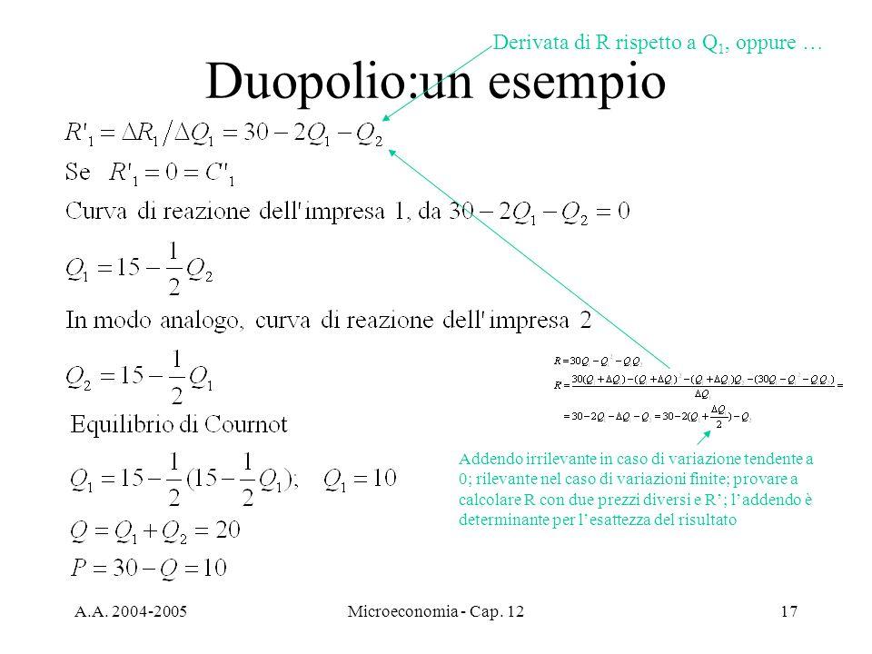 A.A. 2004-2005Microeconomia - Cap. 1217 Duopolio:un esempio Derivata di R rispetto a Q 1, oppure … Addendo irrilevante in caso di variazione tendente