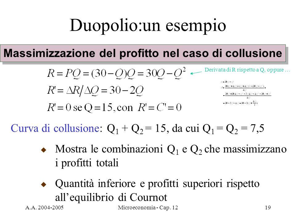 A.A. 2004-2005Microeconomia - Cap. 1219 Duopolio:un esempio Massimizzazione del profitto nel caso di collusione Curva di collusione: Q 1 + Q 2 = 15, d