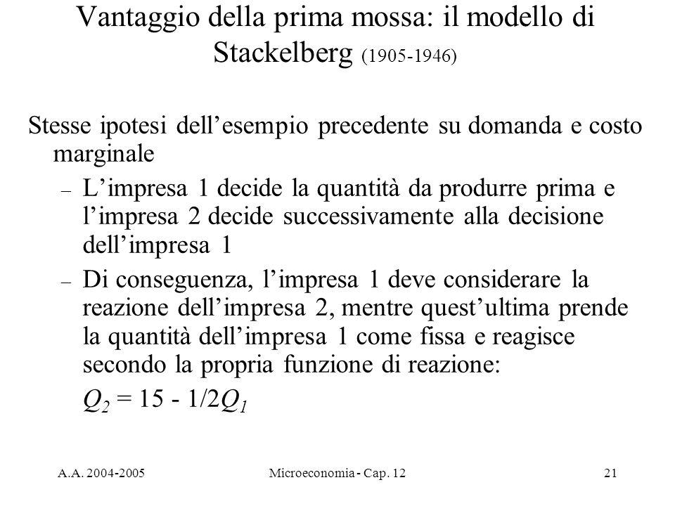A.A. 2004-2005Microeconomia - Cap. 1221 Vantaggio della prima mossa: il modello di Stackelberg (1905-1946) Stesse ipotesi dellesempio precedente su do