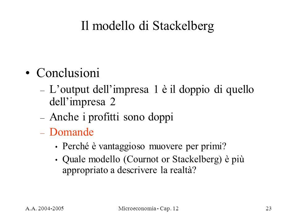 A.A. 2004-2005Microeconomia - Cap. 1223 Conclusioni – Loutput dellimpresa 1 è il doppio di quello dellimpresa 2 – Anche i profitti sono doppi – Domand