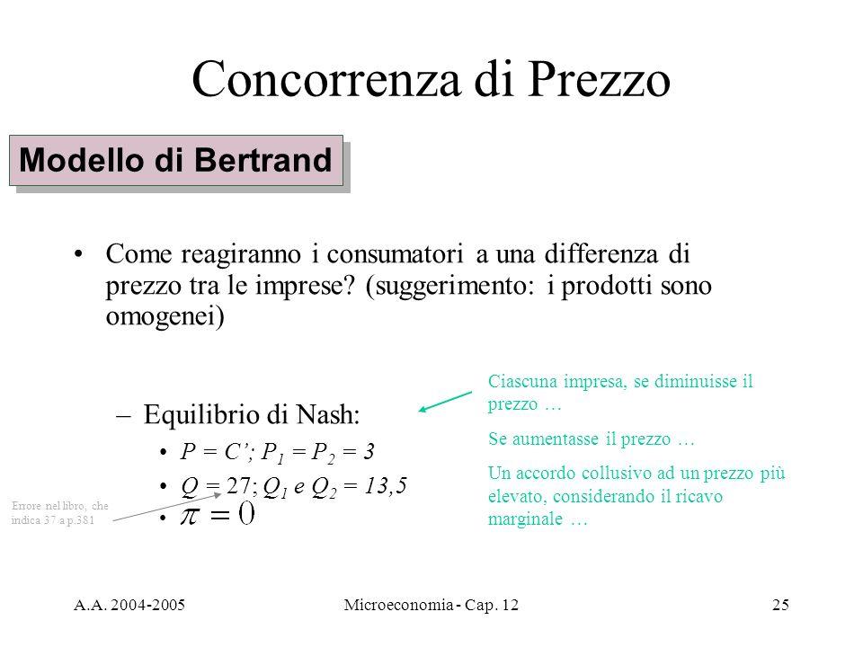 A.A. 2004-2005Microeconomia - Cap. 1225 Concorrenza di Prezzo Come reagiranno i consumatori a una differenza di prezzo tra le imprese? (suggerimento: