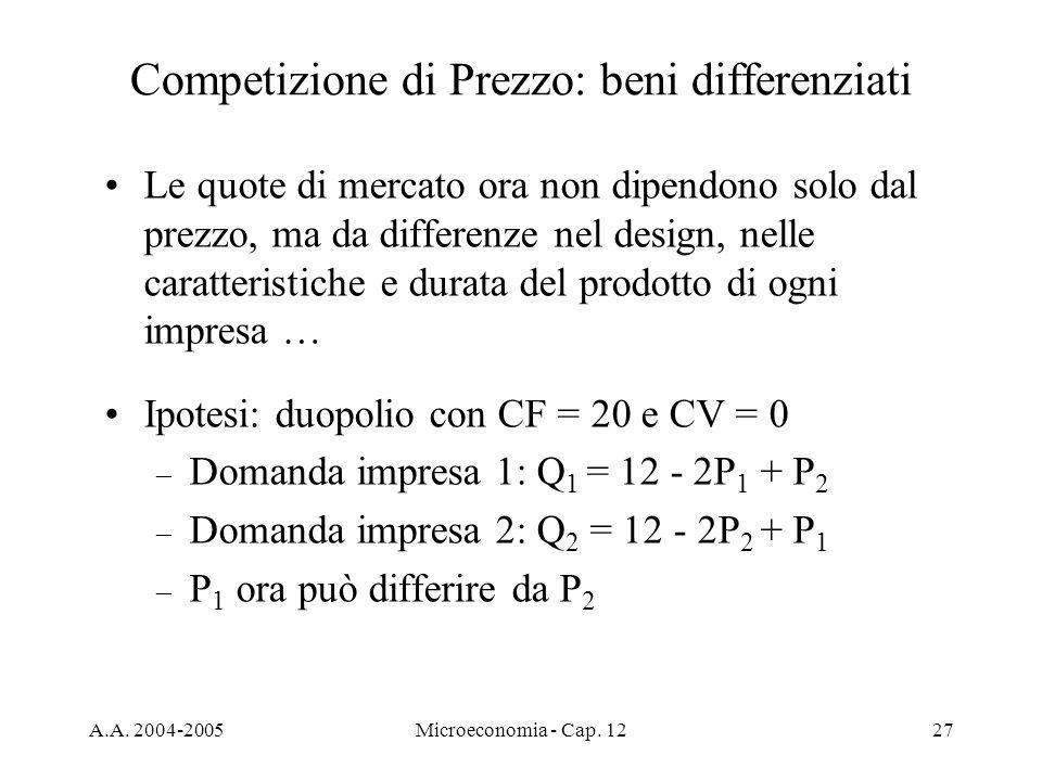 A.A. 2004-2005Microeconomia - Cap. 1227 Competizione di Prezzo: beni differenziati Le quote di mercato ora non dipendono solo dal prezzo, ma da differ