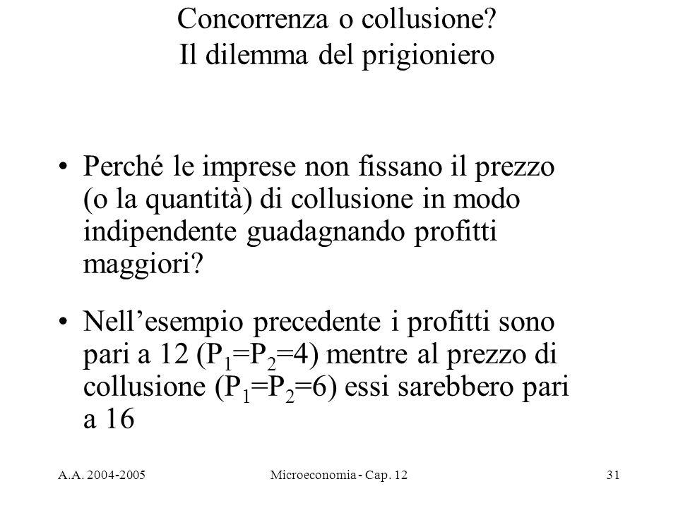 A.A. 2004-2005Microeconomia - Cap. 1231 Concorrenza o collusione? Il dilemma del prigioniero Perché le imprese non fissano il prezzo (o la quantità) d