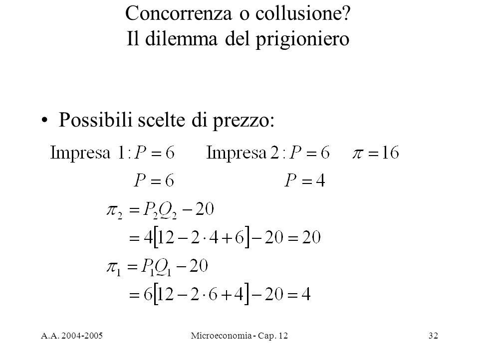 A.A. 2004-2005Microeconomia - Cap. 1232 Possibili scelte di prezzo: Concorrenza o collusione? Il dilemma del prigioniero