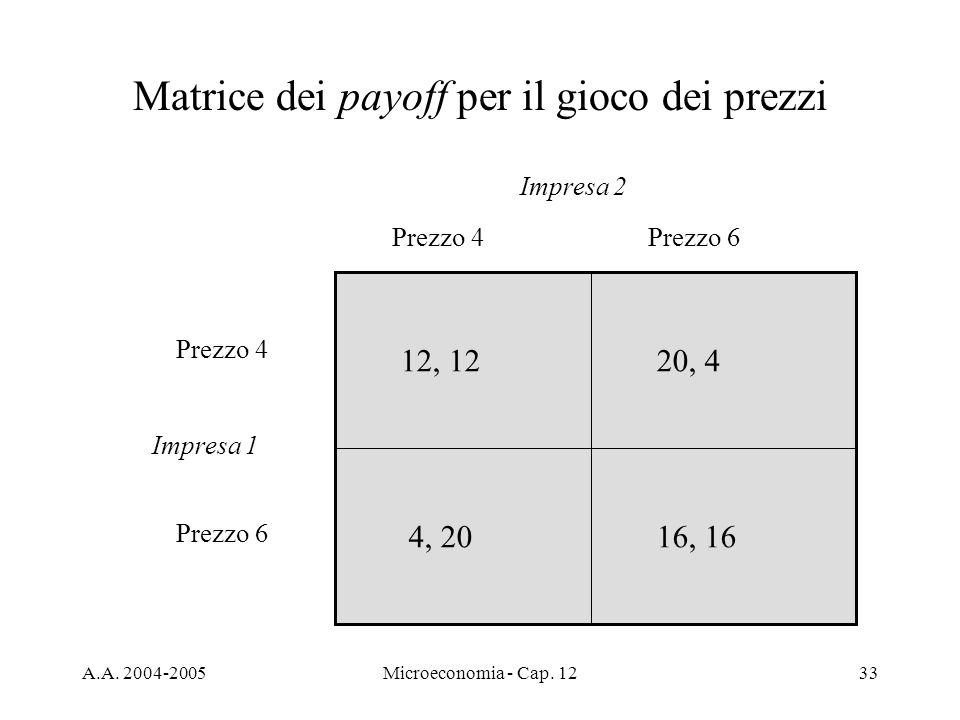 A.A. 2004-2005Microeconomia - Cap. 1233 Matrice dei payoff per il gioco dei prezzi Impresa 2 Impresa 1 Prezzo 4Prezzo 6 Prezzo 4 Prezzo 6 12, 1220, 4