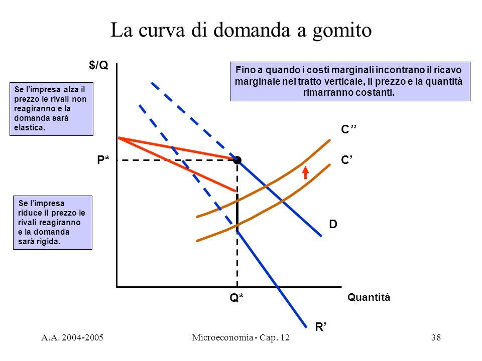 A.A. 2004-2005Microeconomia - Cap. 1238 La curva di domanda a gomito $/Q D P* Q* C C Fino a quando i costi marginali incontrano il ricavo marginale ne