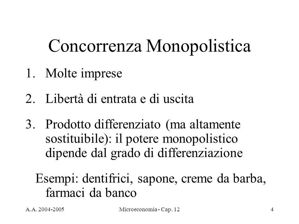 A.A. 2004-2005Microeconomia - Cap. 124 Concorrenza Monopolistica 1.Molte imprese 2.Libertà di entrata e di uscita 3.Prodotto differenziato (ma altamen