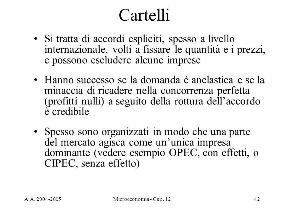 A.A. 2004-2005Microeconomia - Cap. 1242 Cartelli Si tratta di accordi espliciti, spesso a livello internazionale, volti a fissare le quantità e i prez