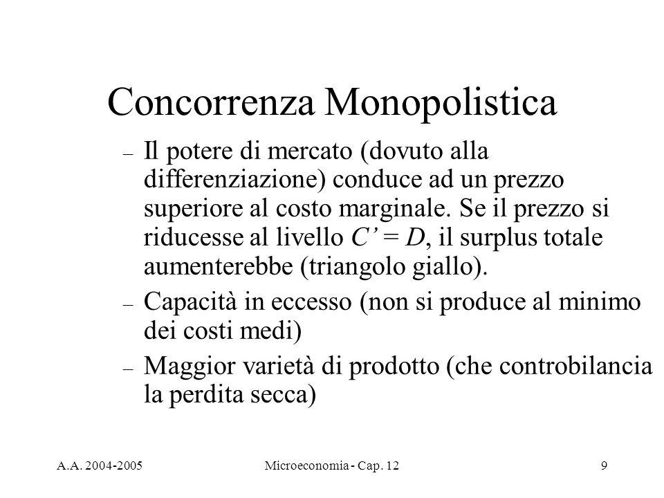 A.A. 2004-2005Microeconomia - Cap. 129 Concorrenza Monopolistica – Il potere di mercato (dovuto alla differenziazione) conduce ad un prezzo superiore