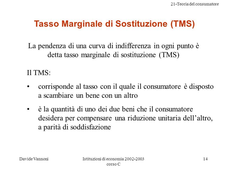 21-Teoria del consumatore Davide VannoniIstituzioni di economia 2002-2003 corso C 14 Tasso Marginale di Sostituzione (TMS) La pendenza di una curva di indifferenza in ogni punto è detta tasso marginale di sostituzione (TMS) Il TMS: corrisponde al tasso con il quale il consumatore è disposto a scambiare un bene con un altro è la quantità di uno dei due beni che il consumatore desidera per compensare una riduzione unitaria dellaltro, a parità di soddisfazione
