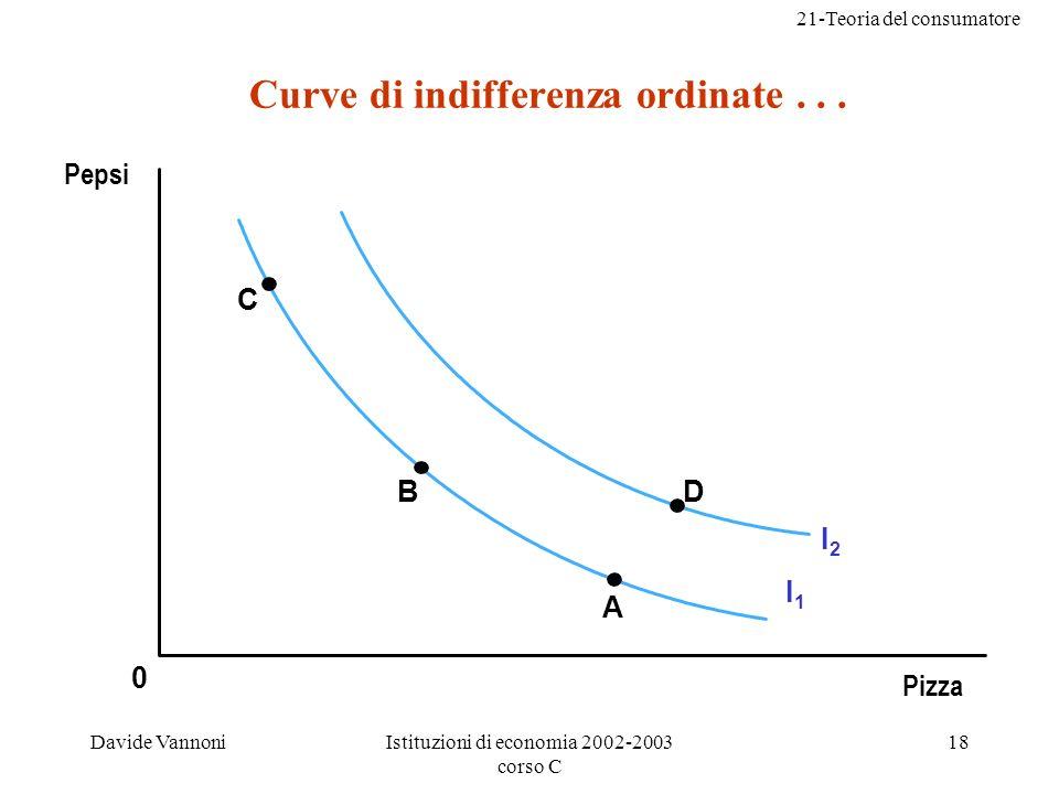 21-Teoria del consumatore Davide VannoniIstituzioni di economia 2002-2003 corso C 18 Curve di indifferenza ordinate...
