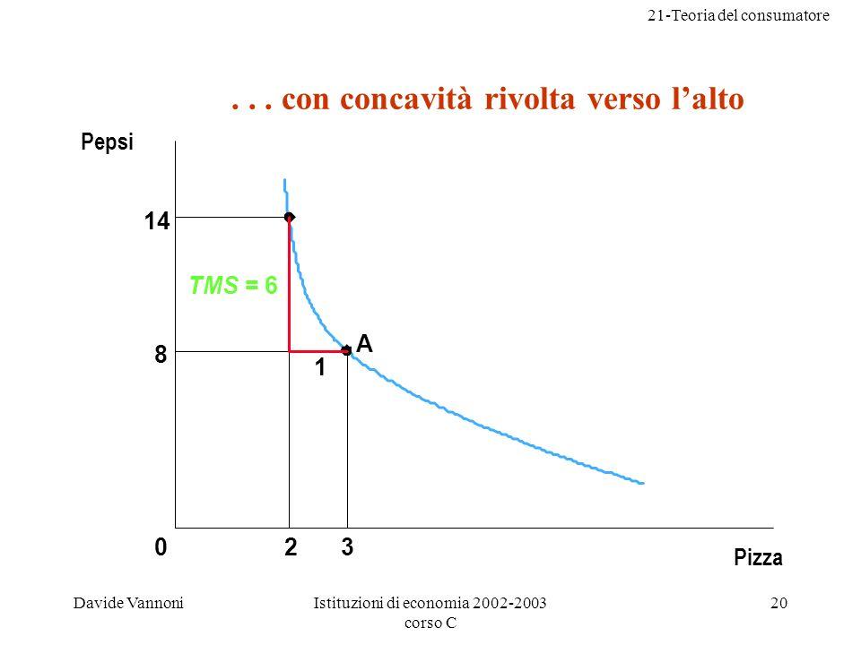 21-Teoria del consumatore Davide VannoniIstituzioni di economia 2002-2003 corso C 20...