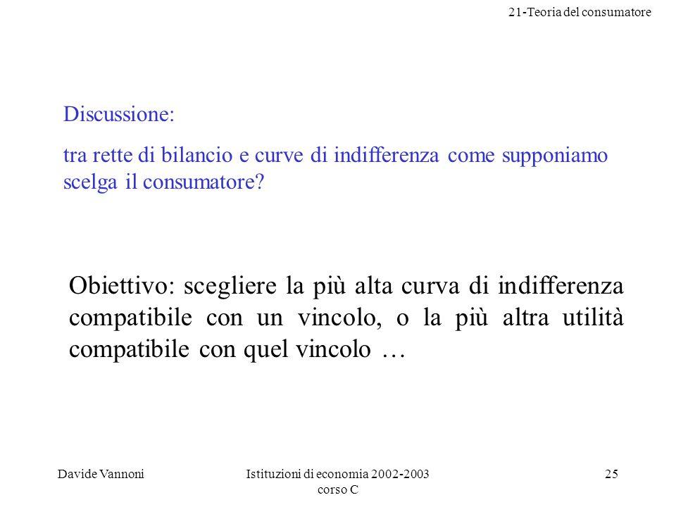 21-Teoria del consumatore Davide VannoniIstituzioni di economia 2002-2003 corso C 25 Discussione: tra rette di bilancio e curve di indifferenza come supponiamo scelga il consumatore.