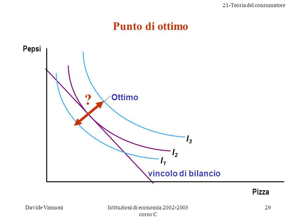 21-Teoria del consumatore Davide VannoniIstituzioni di economia 2002-2003 corso C 29 Ottimo I1I1 I2I2 I3I3 .
