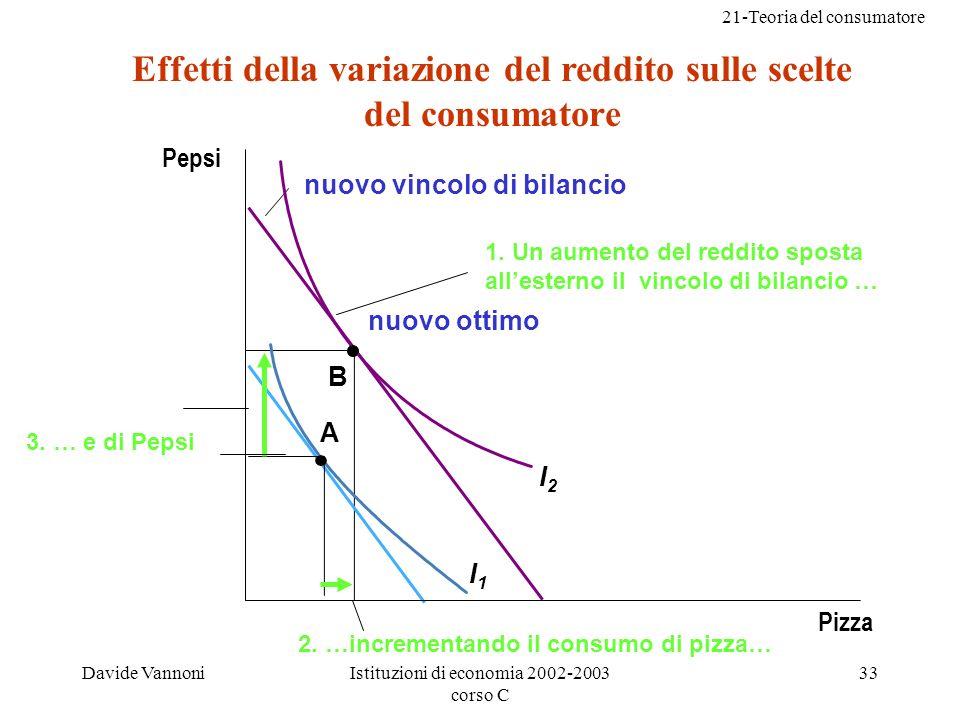 21-Teoria del consumatore Davide VannoniIstituzioni di economia 2002-2003 corso C 33 I1I1 I2I2 1.